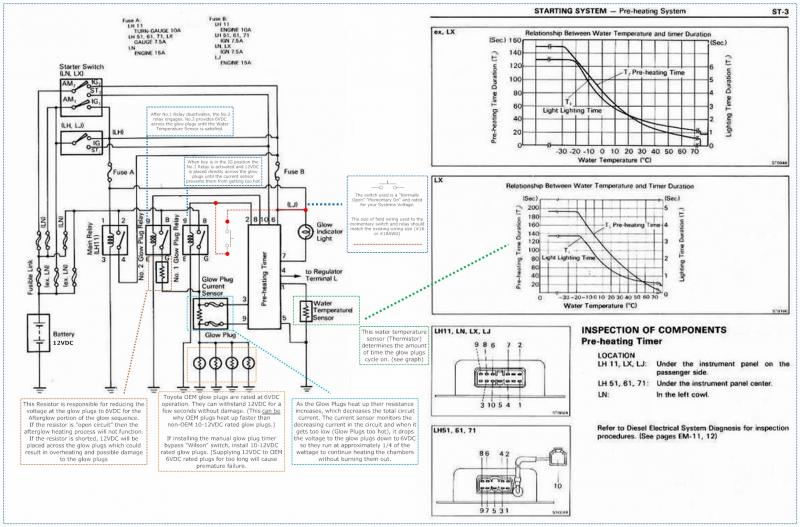 glow plug wiring diagram pdf