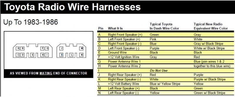 toyota 4runner radio wiring