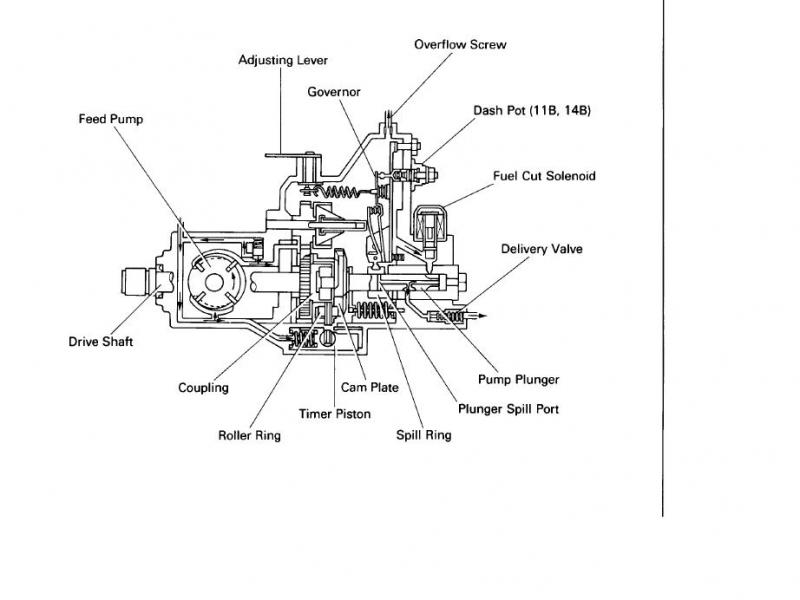 diesel engine 3b diagram