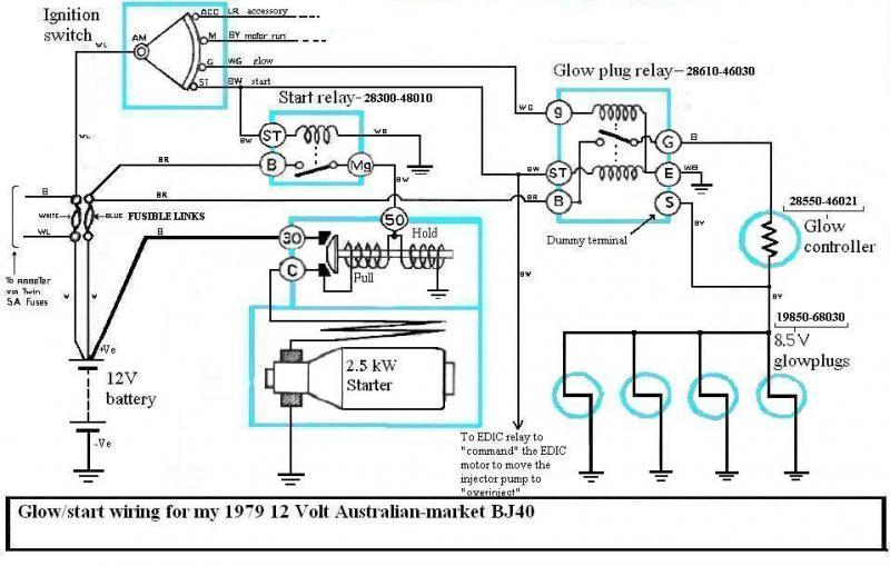 mahindra tractor glow plug wiring diagram