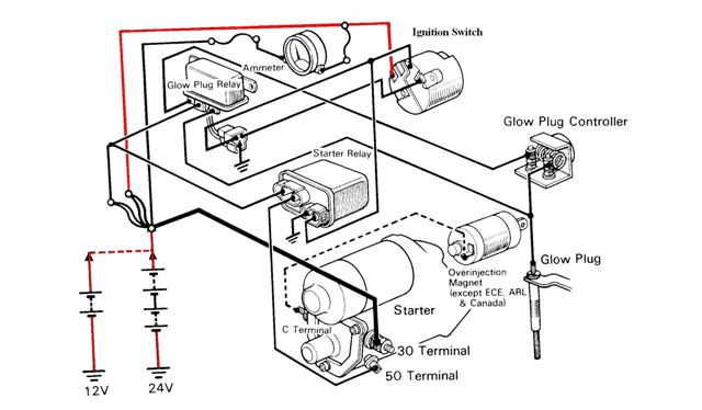 tracing panel wiring diagram of an alternator