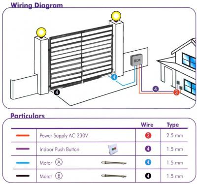 swing gate wiring diagram wiring diagram for gate operator wiring