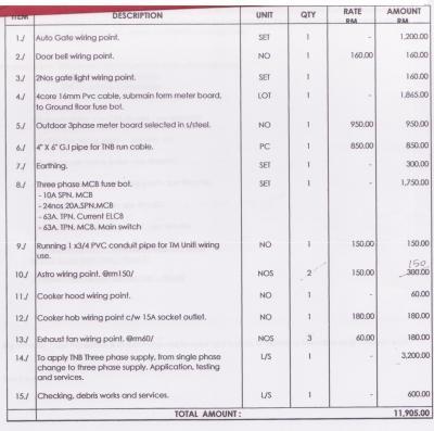 Wiring Quotation Sample - Data SET \u2022 - sample training quotation