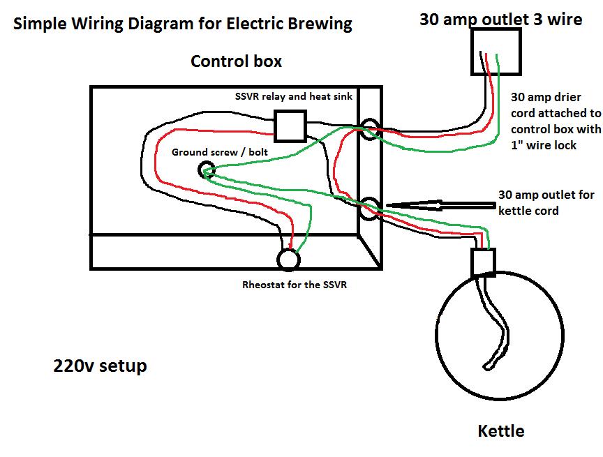 rheostat 110 volt wiring diagram wiring diagram online 120V Washer Wire Diagram