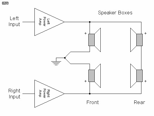 this diagram shows a 51 surround sound setup