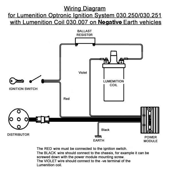 Lumenition Ignition Help - Tech Talk - WSCC - Community Forum