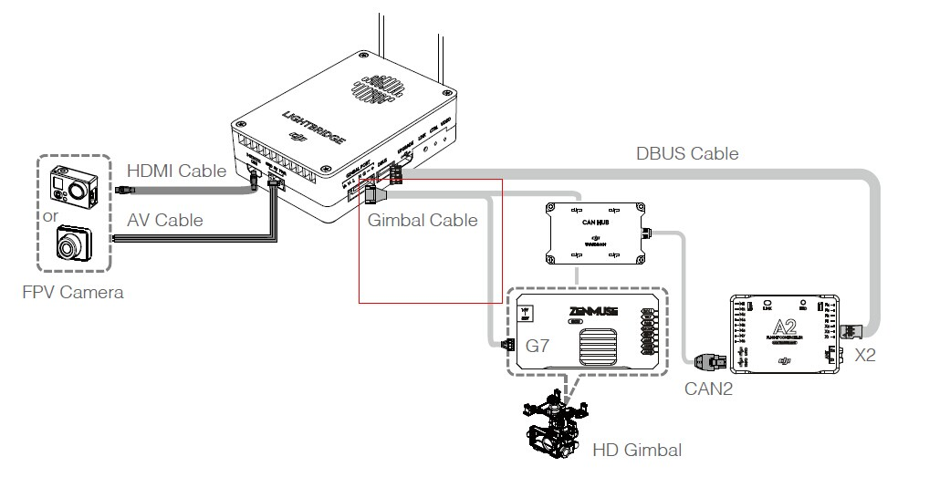 dji a2 wiring diagram