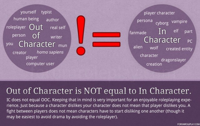 In Character and Out of Character are separate realms best kept separate.