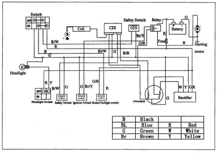 110cc atv five wire cdi diagram