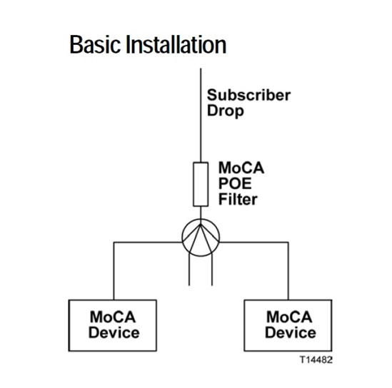 wiring home networks pdf auto electrical wiring diagramcontour demystified tv forum tv forum