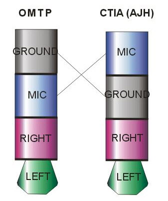 Headset Jack Wiring circuit diagram template