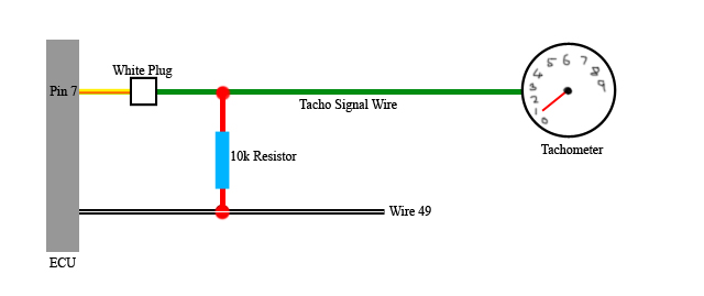 Autometer Tach Wiring Diagram Wires Schematic Diagram Electronic