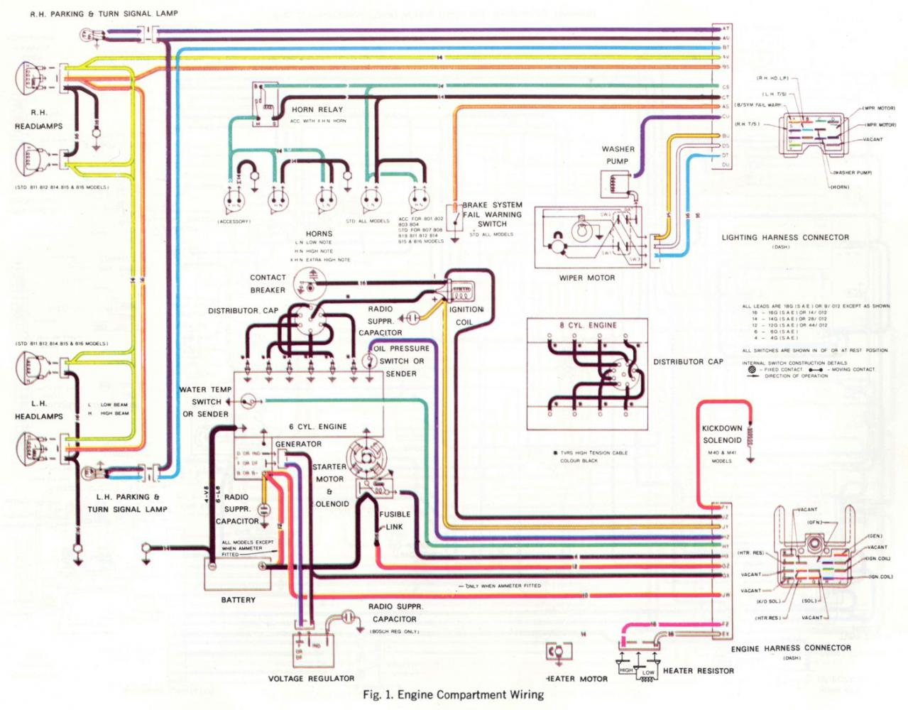 Comfortable Beautiful Vn V8 Wiring Diagram Sketch Schematic Diagram ...