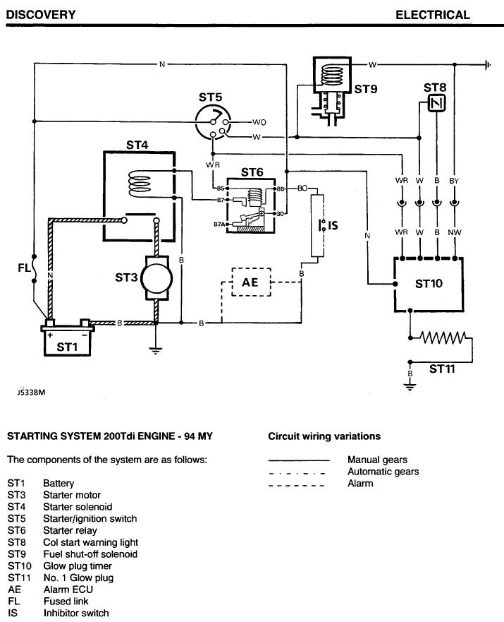 discovery glow plug relay wiring diagram