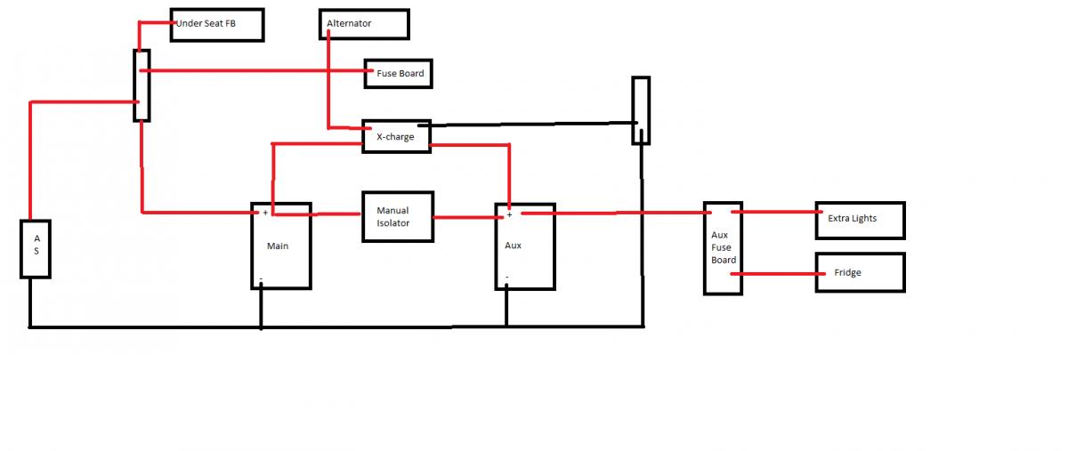 land rover series iii wiring diagram
