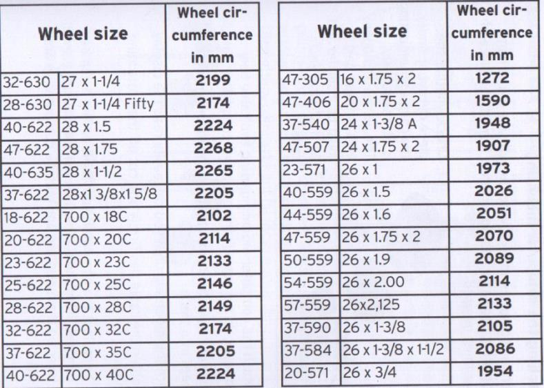 Tire Size Table 2019 2020 Top Car Release Date