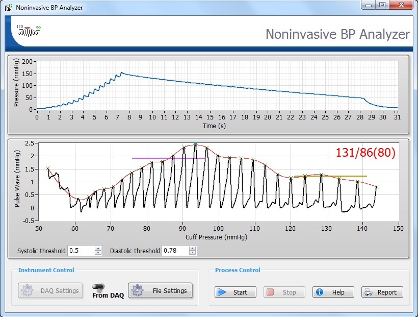 How to use LabVIEW Biomedical Toolkit - Noninvasive BP (Blood - how to graph blood pressure over time