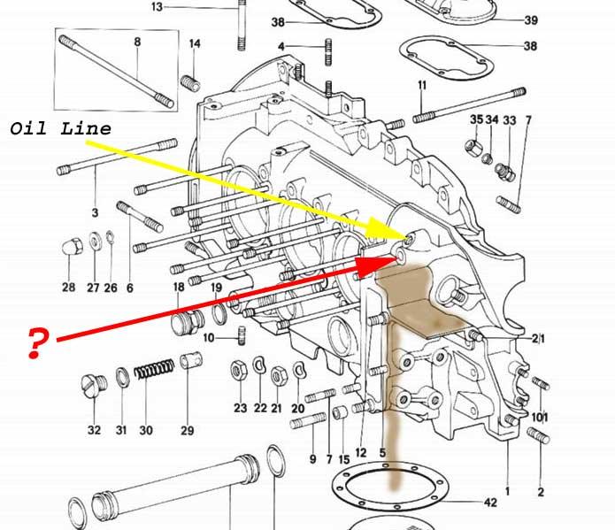 Engine Guru\u0027s Oil Leak! - Pelican Parts Forums