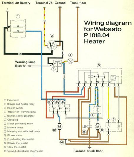 Webasto Wiring Diagram Index listing of wiring diagrams