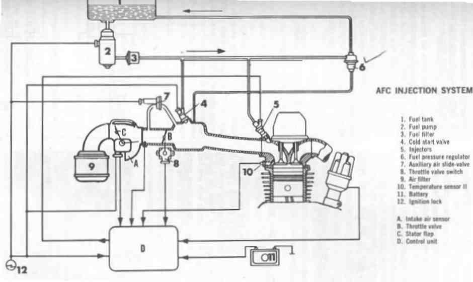 porsche 912e wiring diagram