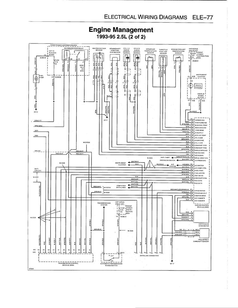 e36 fuse box diagram 92 325is