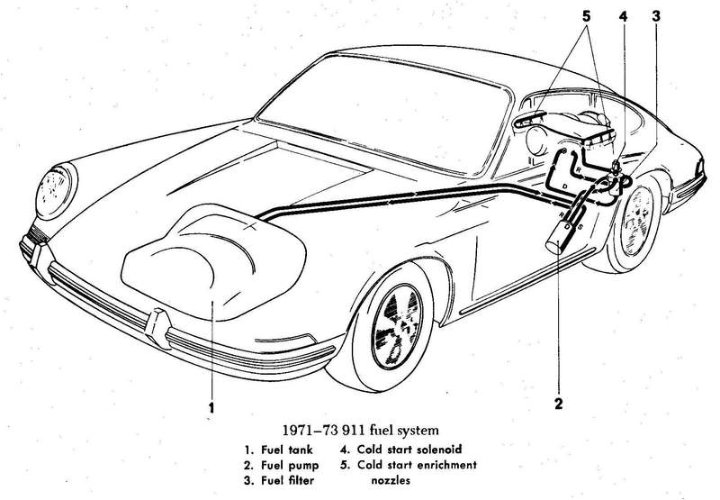 1970 porsche 911 engine number location