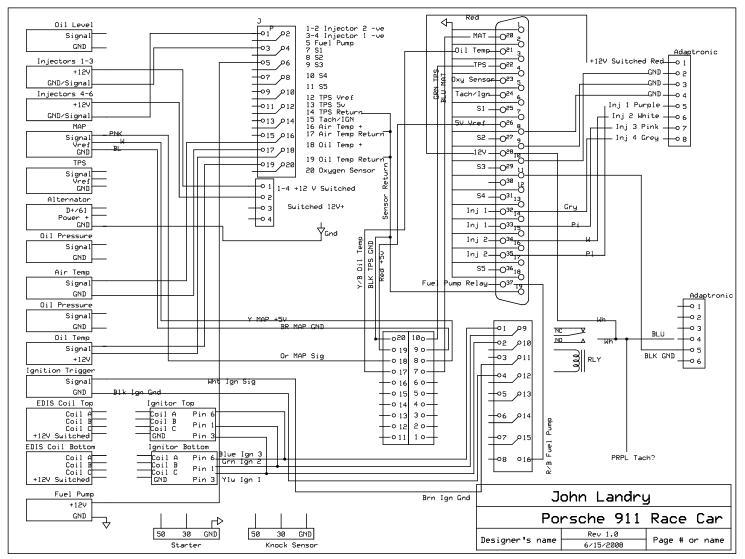 1972 porsche 911 wiring diagram