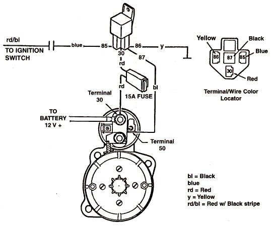 1973 gm starter solenoid diagram
