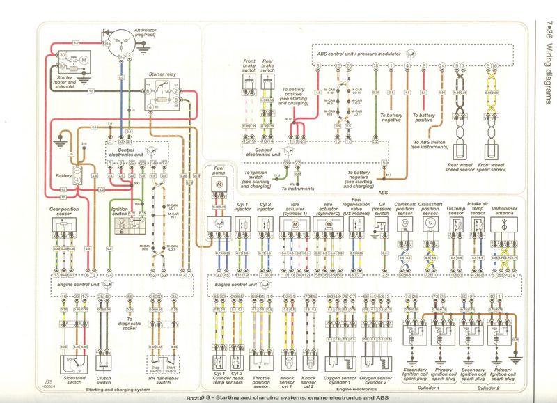 International 2574 Wiring Diagram Wiring Diagram Library