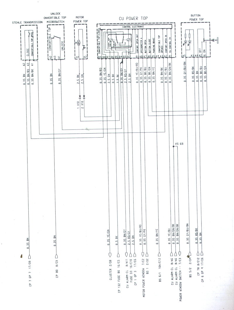 2002 porsche boxster fuse box diagram