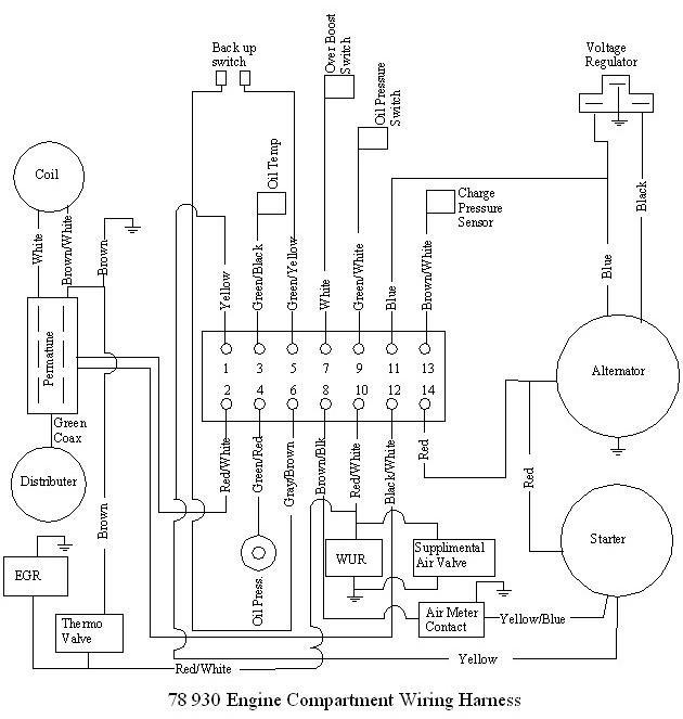 Engine Compartment Wiring Harness - Wwwcaseistore \u2022