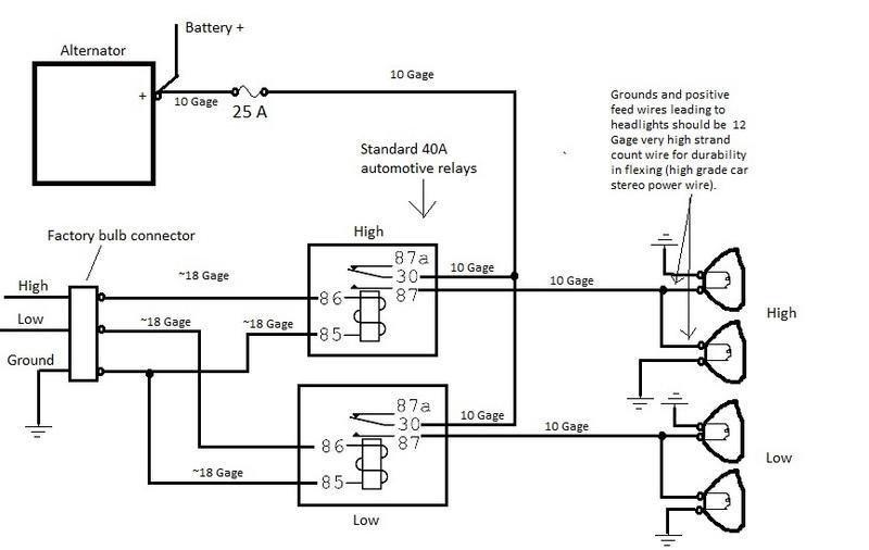 Headlight Wire Harness Diagram Wiring Diagram