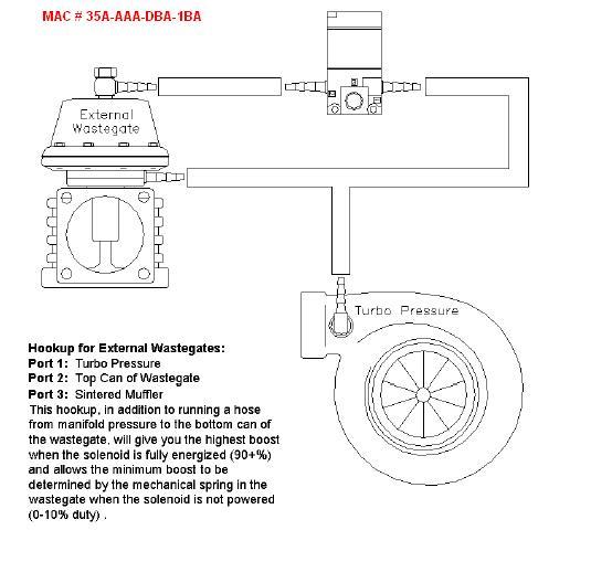 haltech boost solenoid diagram