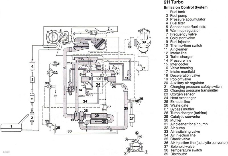 porsche cruise control diagram