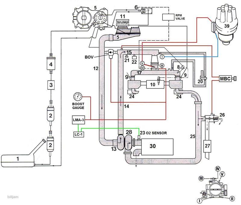 porsche 930 wiring diagram