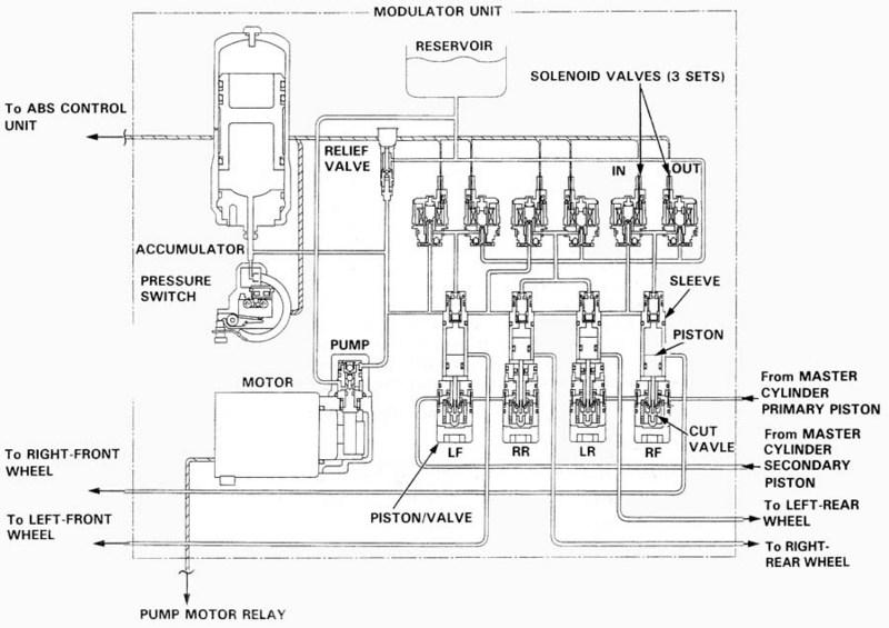 porsche wiring diagram 996 turbo