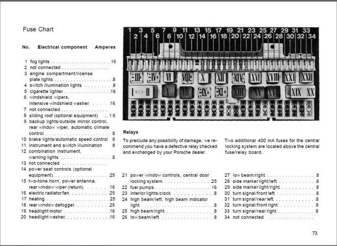 1984 porsche 944 fuse diagram