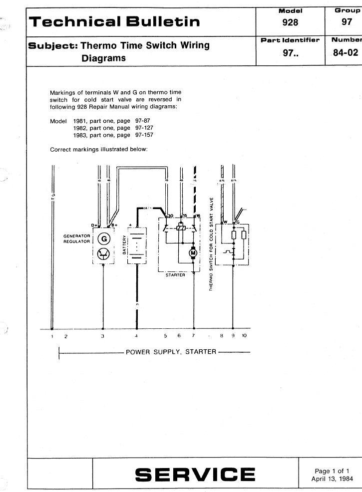 Winnebago Brave Wcf23rc Wiring Diagram - Wiring Diagram And Schematics