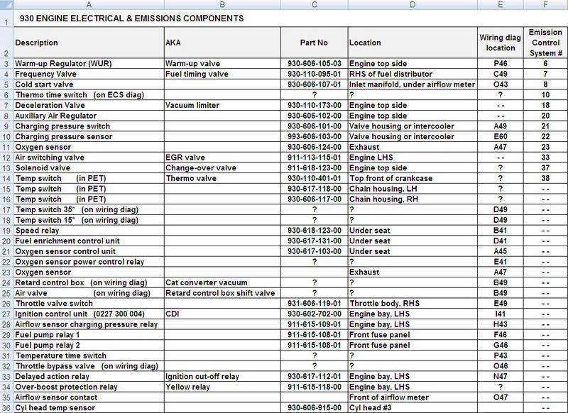 Electrical Parts Diagram - Wiring Diagram Progresif