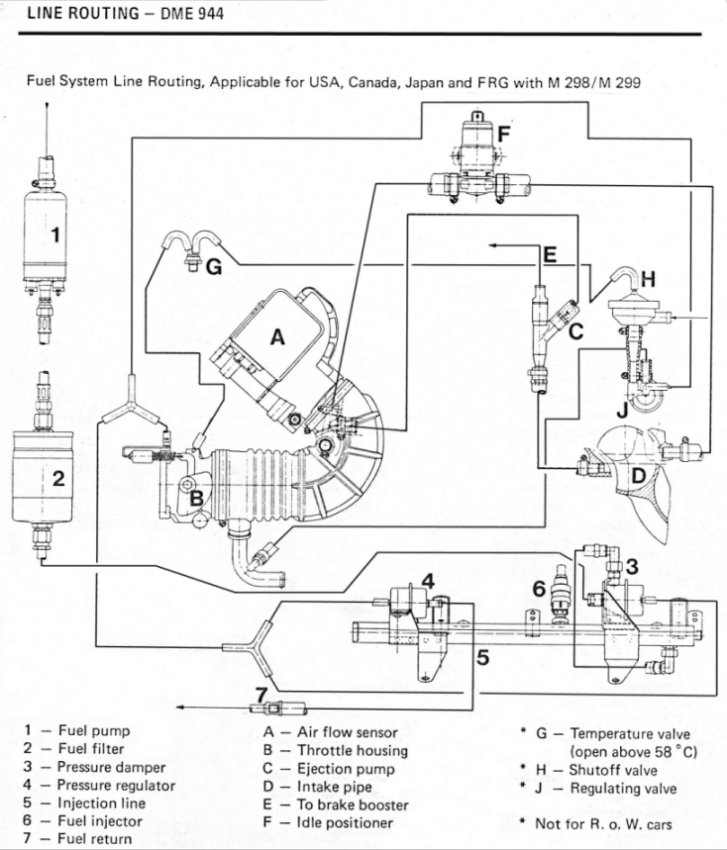 porsche 924 vacuum diagram