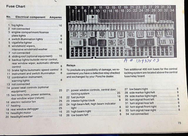 1984 Porsche 944 Fuse Box Schematic Wiring Schematic Diagram