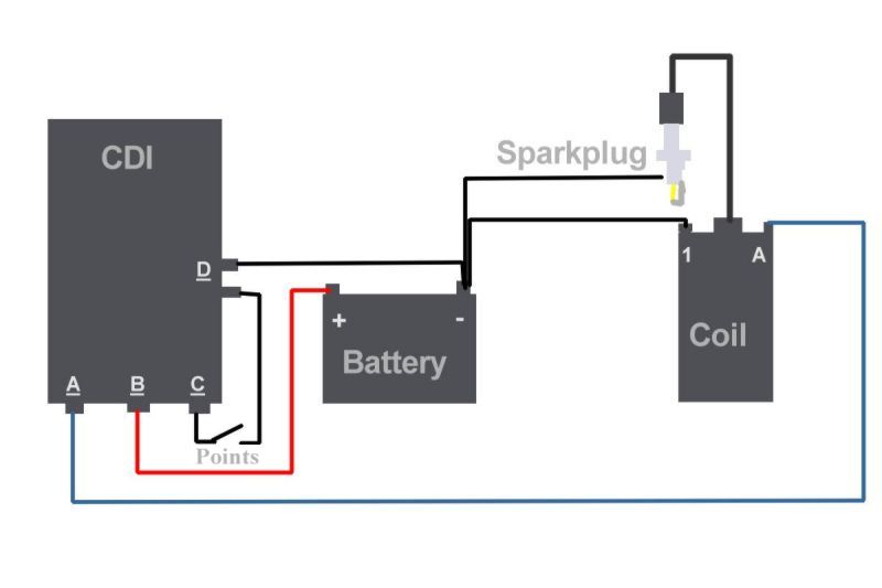6 Wire Cdi Wiring - 8euoonaedurbanecologistinfo \u2022