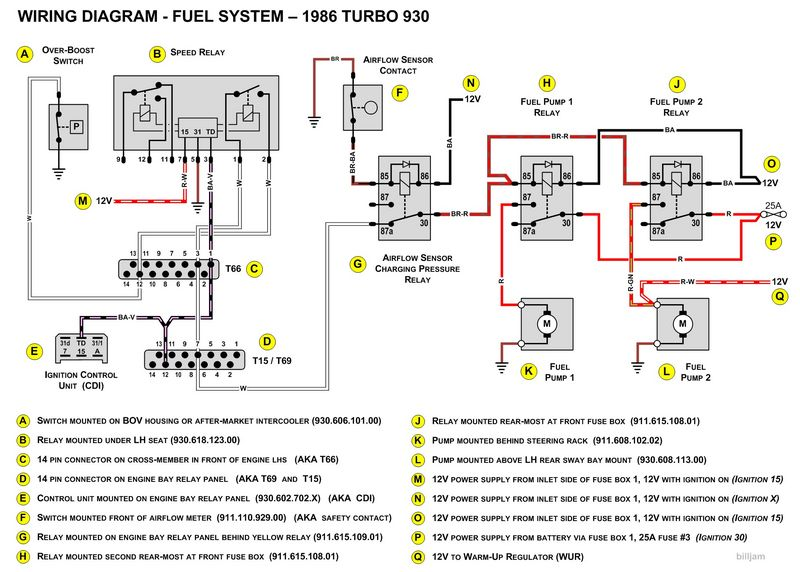 83 Porsche 944 Wiring Diagram Schematic Diagram Electronic