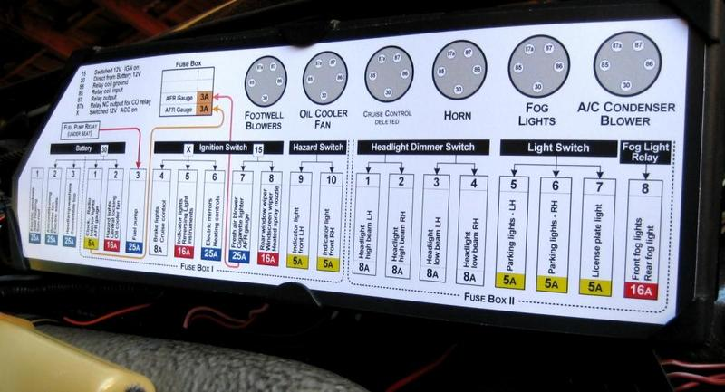 Porsche Boxster Fuse C3 manual guide wiring diagram