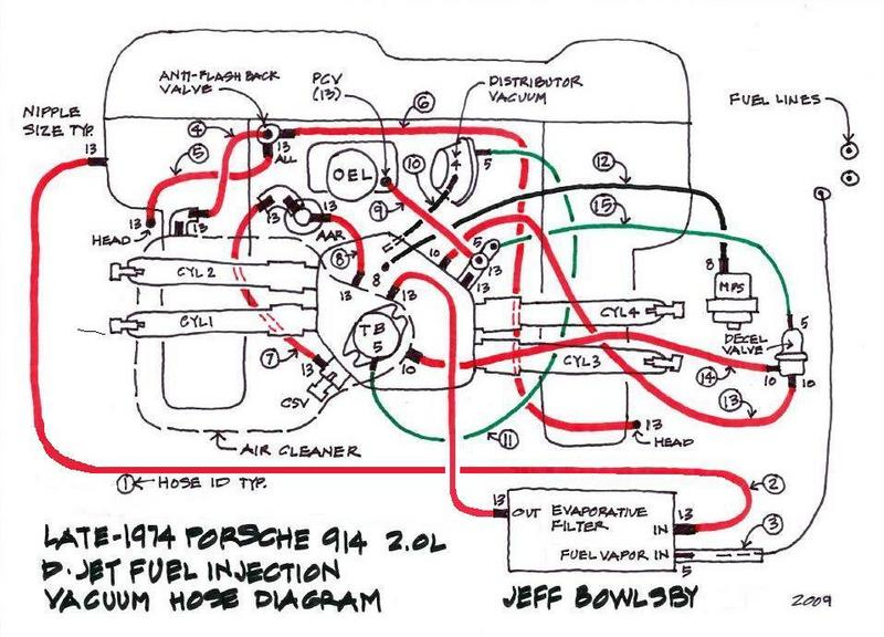 Ultima Wiring Harness Troubleshooting Electrical Circuit