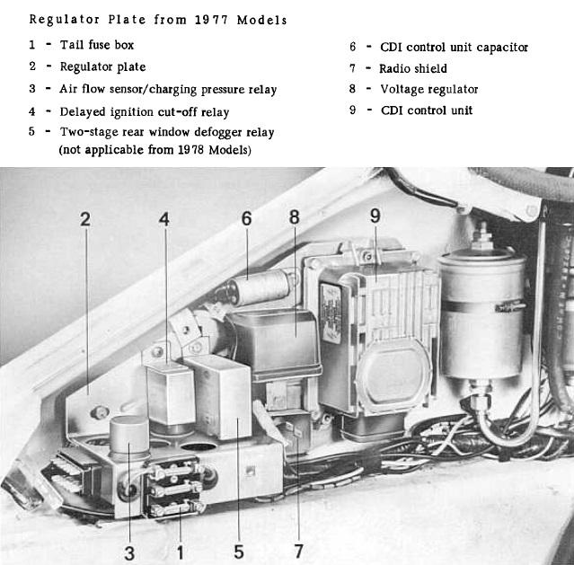 Rear Fuse Box Diagram - Pelican Parts Forums