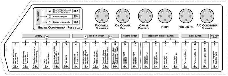 356 Wiring Diagram Pelican Parts Porsche 356 Electrical Diagram