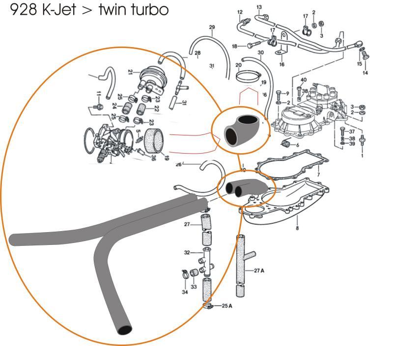 930 porsche twin turbos