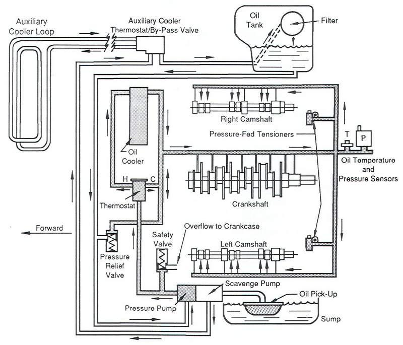 egr dodge ram 1500 wiring diagram