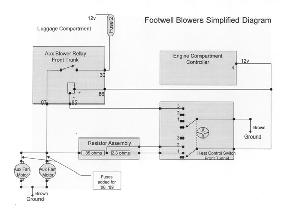 Help! Does anyone understand the footwell blower circuit? - Pelican